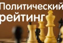 Политический рейтинг Дзержинска 5 - 12 июня 2017 года