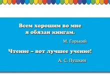 Неделя детской и юношеской книги пройдет в Дзержинске