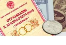 Скорость обработки запросов жителей Дзержинска по договорам личного страхования