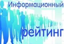Информационный рейтинг Дзержинска 27 августа - 2 сентября 2012 года
