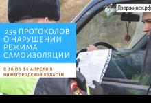 259 протоколов о нарушении режима самоизоляции составлено в Нижегородской област