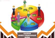 Паевой инвестиционный фонд
